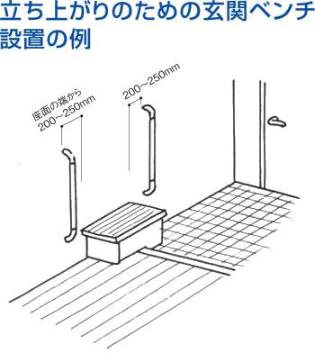 立ち上がりのための玄関ベンチ設置の例