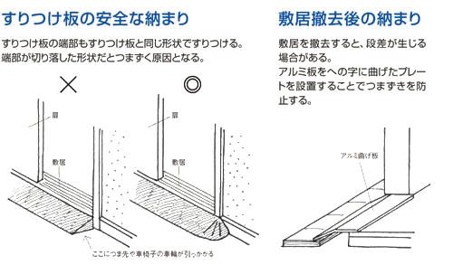 すりつけ板の安全な納まり 敷居撤去後の納まり