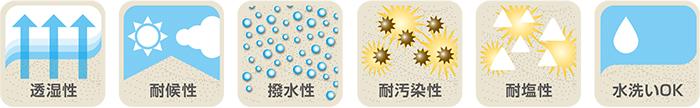 浸透性・耐候性・撥水性・耐汚染性・耐塩性・水洗いOK