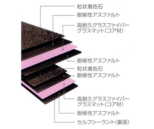 製品断面(2層構造)